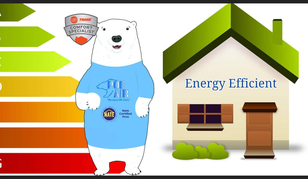 HVAC Energy Efficiency of Your System